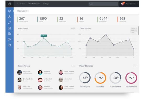 dashboard users 1