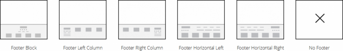 footer layout