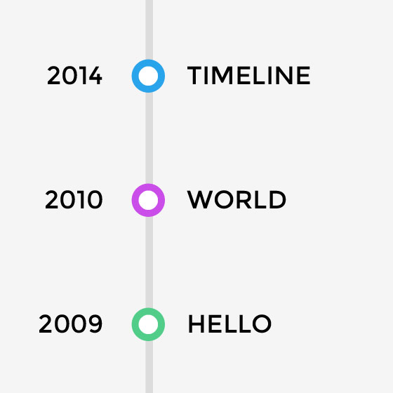 timeline themify builder addon