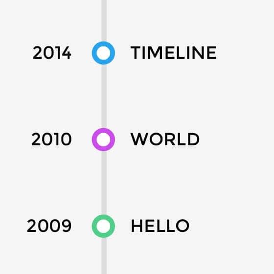 Timeline Addon