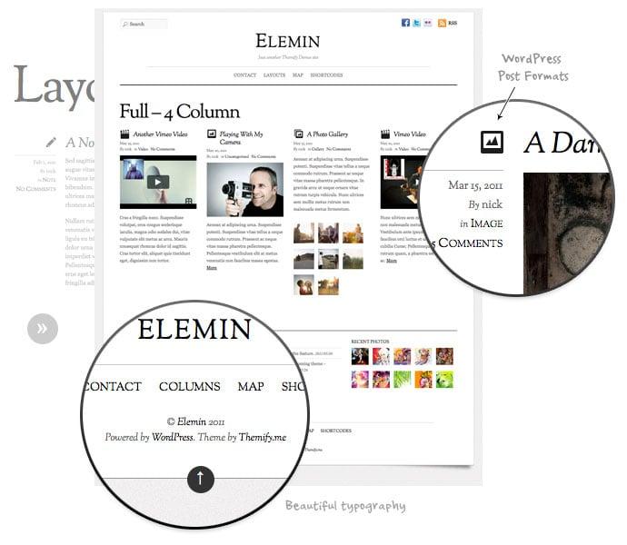 Elemin blog image