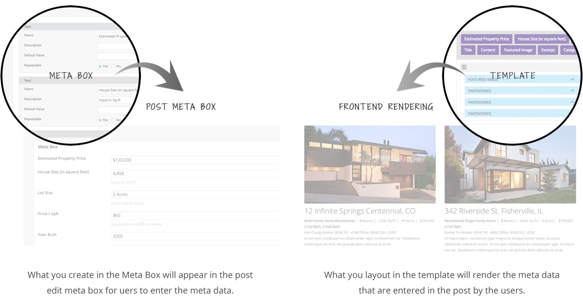Post Type Builder - WordPress Custom Post Types