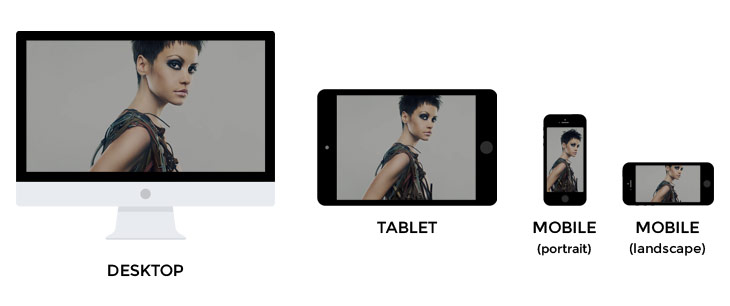 how images varies in different devices