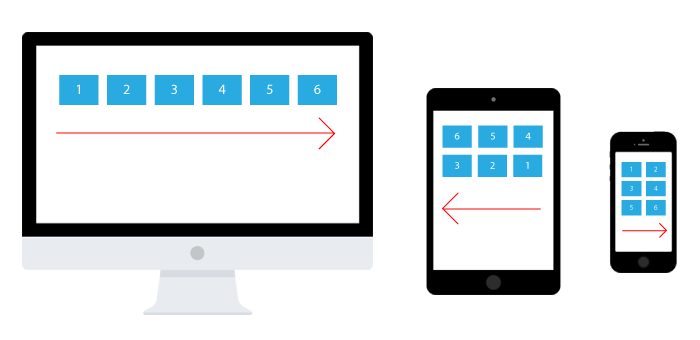 Responsive Grids