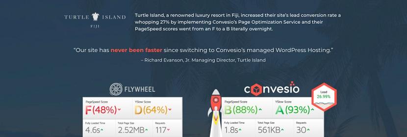 FlyWheel vs Convesio comparison