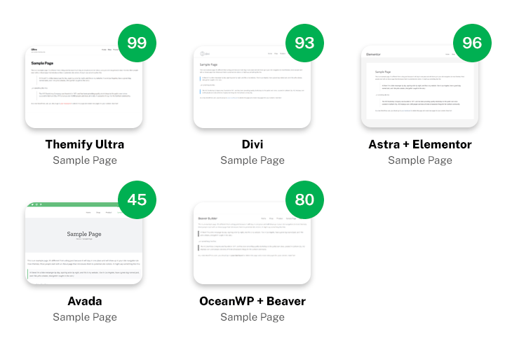 Pagespeed result: sample page